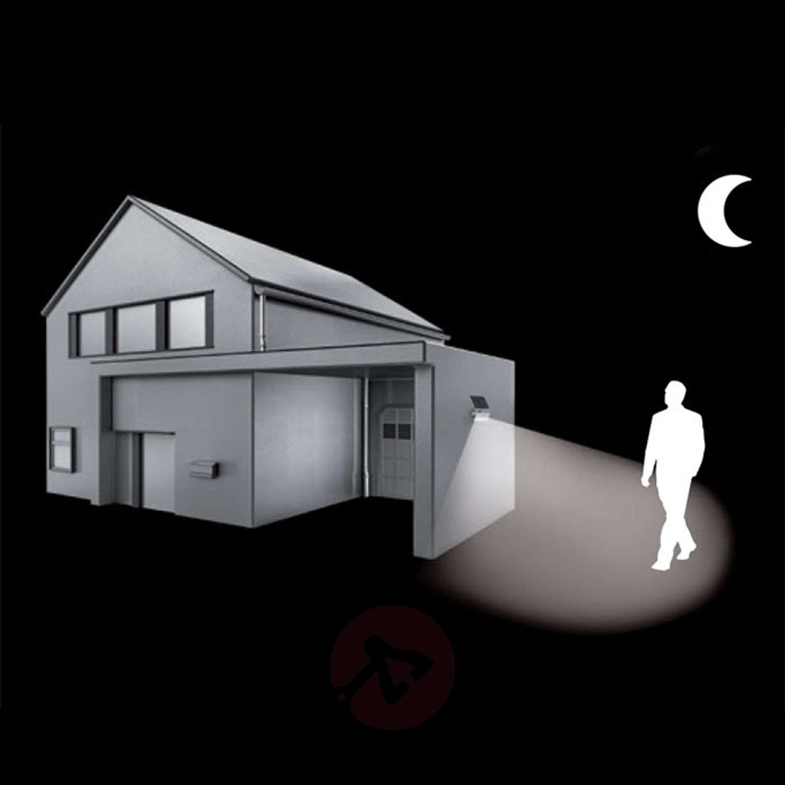 Landscape Lighting Classes: Steinel XSolar L-S Professional LED Sensor Spot